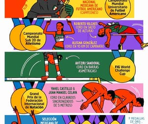 mexico, natacion, and fútbol americano image