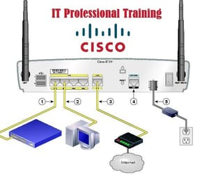 ciscocertification image