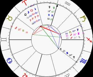 natal chart image