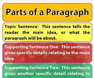 education, english, and essay image