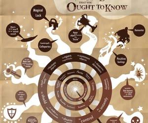 fantasy, hogwarts, and potter image