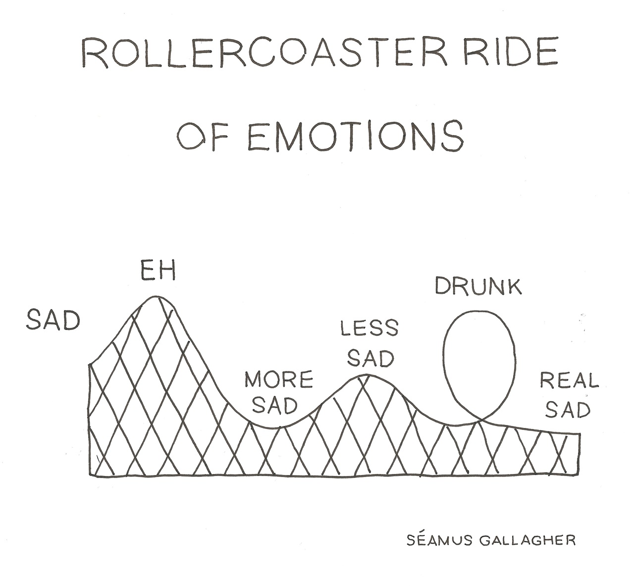 368 Images About Like Me On We Heart It See More Quote Text Roller Coaster Diagram And Funny