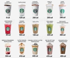 calories, coffee, and drink image