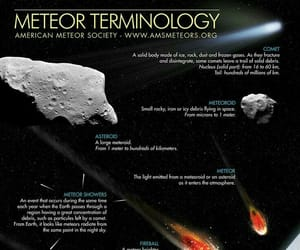 asteroid, cosmo, and meteorite image