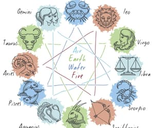 aries, article, and zodiac image