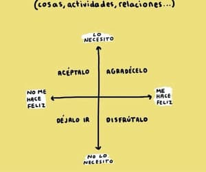 frases, inteligente, and positivo image
