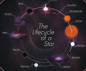 stars, black hole, and galaxy image