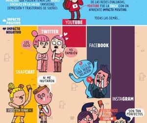 dislike, facebook, and twitter image