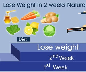 weight loss tips, how to lose weight fast, and foods to lose weight image