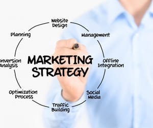 facebook marketing and small business marketing image
