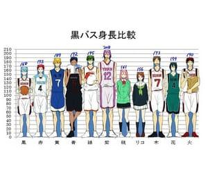 kuroko no basket, murasakibara, and momoi image