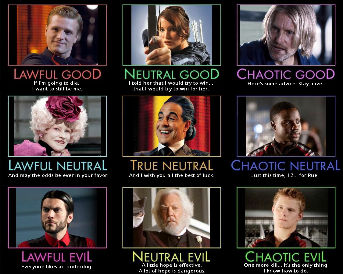 d&d, hunger games, and neutral good image
