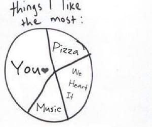 music, pizza, and we heart it image