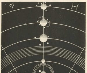 planets and zodiac image