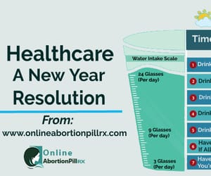 health, online abortion pill, and drink water image