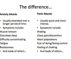 anxiety, attack, and attacks image