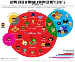 black widow, daredevil, and Hulk image