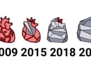 evolution, sad, and dolor image