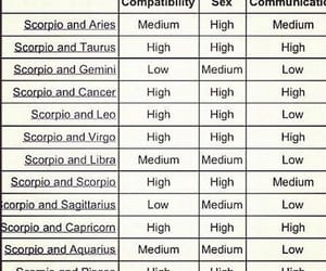 astrology, zodiac, and scorpio image