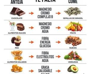 comida, food, and vegan image