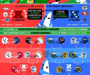 football, NFL, and super bowl image