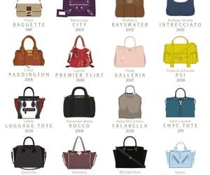 bag, Balenciaga, and Birkin image