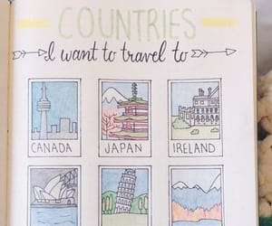 bullet, countries, and bullet journal inspo image