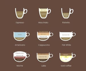 americano, cappuccino, and coffee image