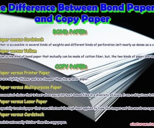 bond, copy, and difference image