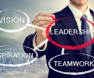 business leadership and business leadership skill image