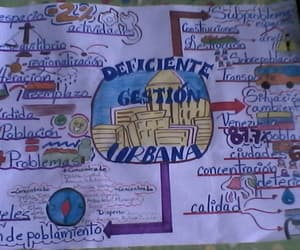 ambiente, school, and mapa mental image