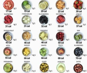fruit, cal, and healthy image