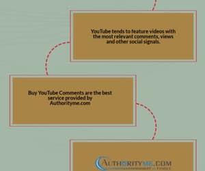 increase youtube comments, purchase youtube comments, and genuine youtube comments image