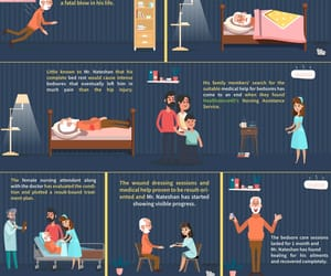 nursing care, wound care, and bedsores image
