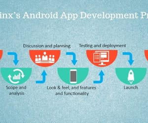 smartphone apps and android app development image