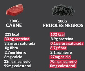 beans, carne, and meat image