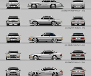 cars, evolution, and history image