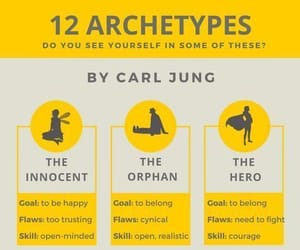 carl, jung, and archetypes image