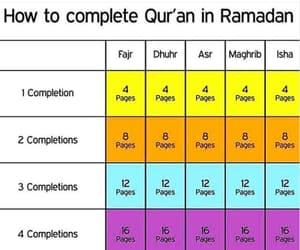 quran, Ramadan, and reading image