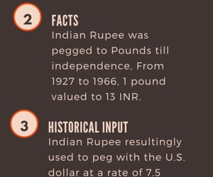 currency and usd to inr image