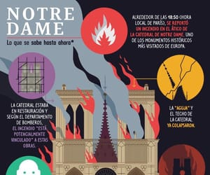 france, francia, and notre dame image
