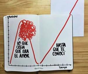 love, español, and books image