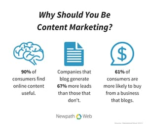 content marketing and seo melbourne image