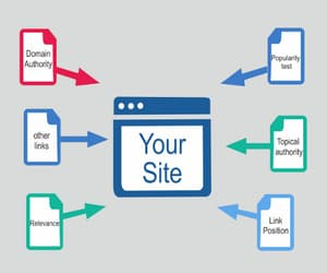 seo, backlinks, and offpageseo image