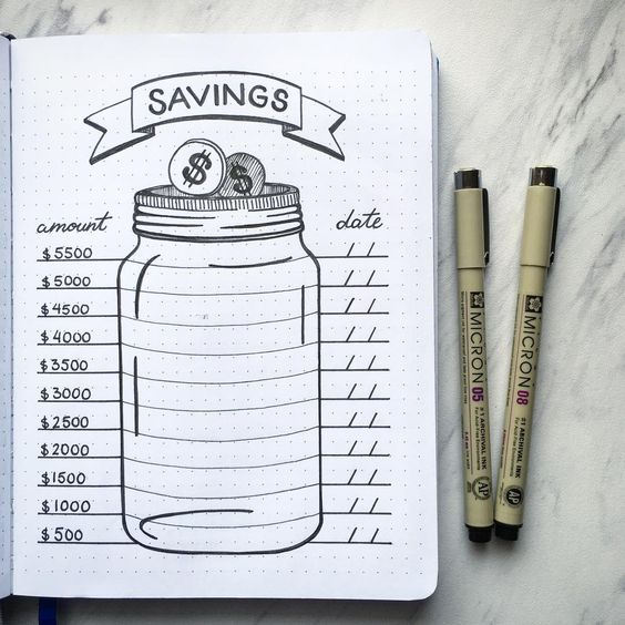 Love These 10 Bullet Journal Ideas To Organize Your Money Easy Ways To Start Using Bullet Journals For Your Money Bulletjournal Bujo Bujospreads