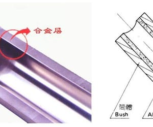 barrel and screw, oval liner, and screw element image