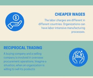 procurement, outsourcing, and south africa sourcing image