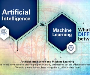 artificial intelligence, ethical hacking, and machine learning image