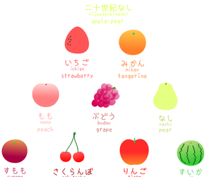 japanese and fruit image
