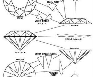 diamond and graph image